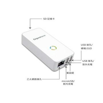 【5200mAh】Gigastone Smart Box A4 無線智慧盒(Smart Box A4-52ER)