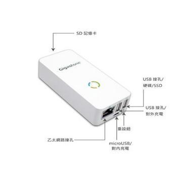 【5200mAh】Gigastone Smart Box A4 無線智慧盒