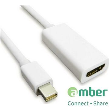 amber Mini DisplayPort轉HDMI 轉換器/線材(MDP-01)