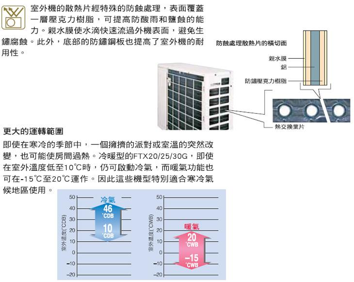 ... 修理 專業冷氣空調電視機液晶洗衣機電冰箱小家電