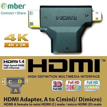 崴寶 4K 2K mini / micro HDMI 轉接頭(HDMI-ACD2)