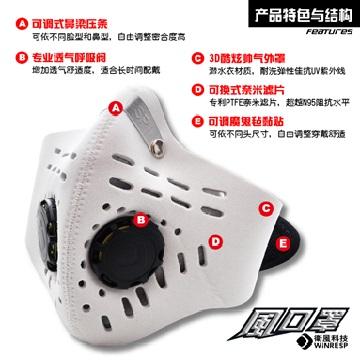 衛風 風系列口罩(1063W-L(白))